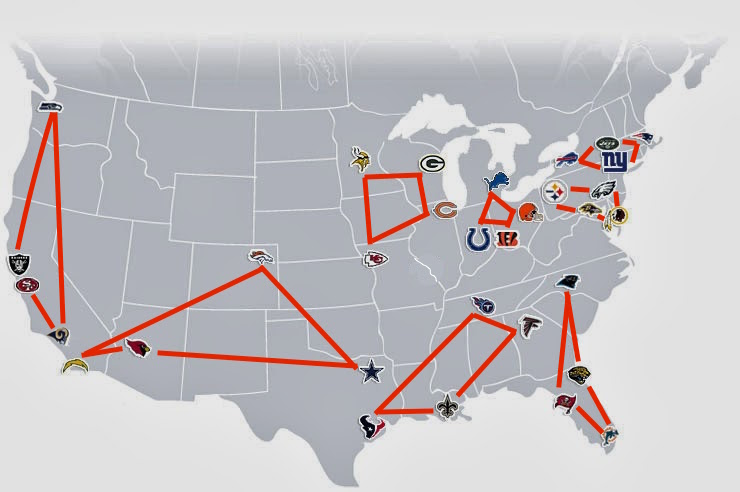 NFL Divisional Realignment for Earth Day – Princeton Sports